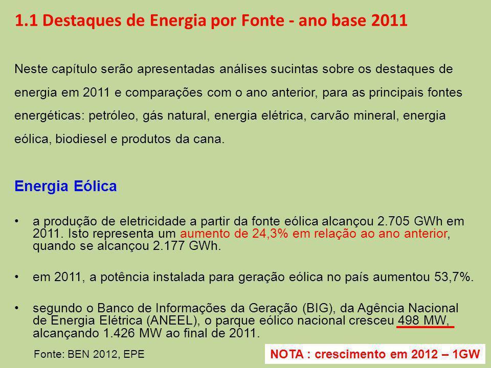 1.1 Destaques de Energia por Fonte - ano base 2011 Neste capítulo serão apresentadas análises sucintas sobre os destaques de energia em 2011 e comparações com o ano anterior, para as principais fontes energéticas: petróleo, gás natural, energia elétrica, carvão mineral, energia eólica, biodiesel e produtos da cana.