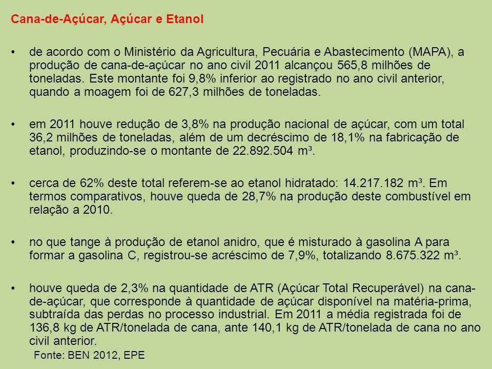 Cana-de-Açúcar, Açúcar e Etanol de acordo com o Ministério da Agricultura, Pecuária e Abastecimento (MAPA), a produção de cana-de-açúcar no ano civil 2011 alcançou 565,8 milhões de toneladas.
