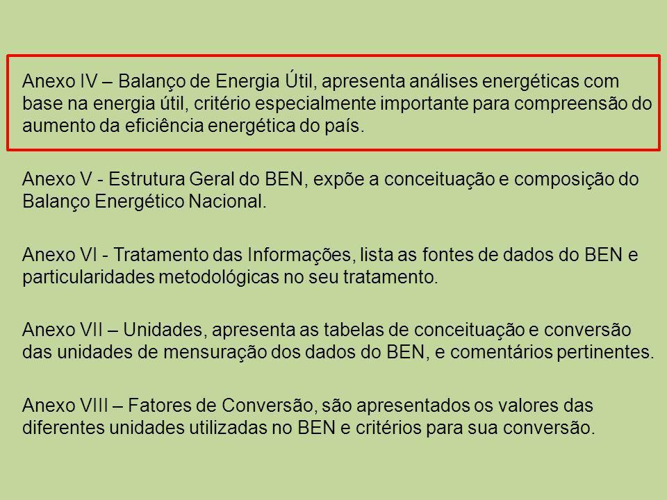 Anexo IV – Balanço de Energia Útil, apresenta análises energéticas com base na energia útil, critério especialmente importante para compreensão do aumento da eficiência energética do país.