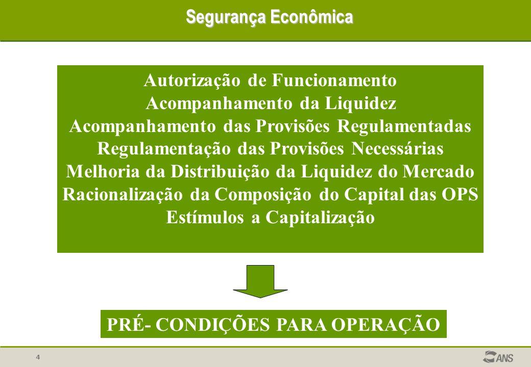 4 Segurança Econômica Autorização de Funcionamento Acompanhamento da Liquidez Acompanhamento das Provisões Regulamentadas Regulamentação das Provisões