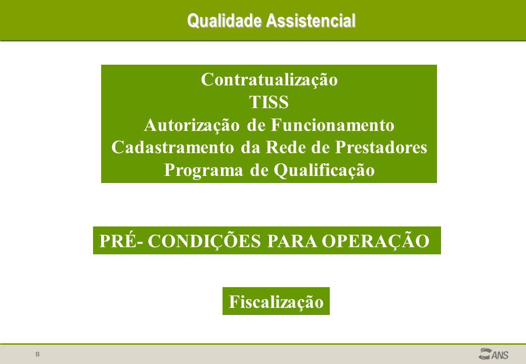 8 Qualidade Assistencial Contratualização TISS Autorização de Funcionamento Cadastramento da Rede de Prestadores Programa de Qualificação PRÉ- CONDIÇÕ
