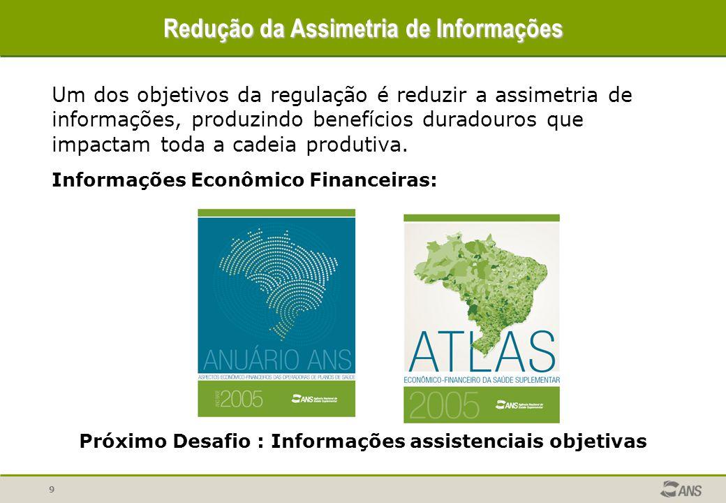 9 Redução da Assimetria de Informações Um dos objetivos da regulação é reduzir a assimetria de informações, produzindo benefícios duradouros que impac