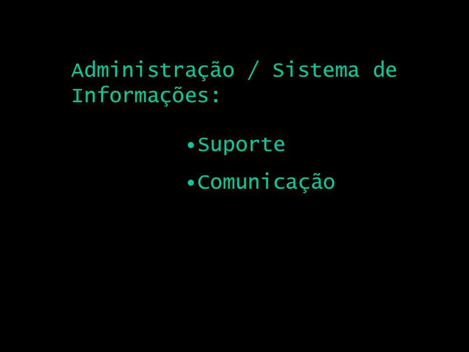 Administração / Sistema de Informações: Suporte Comunicação