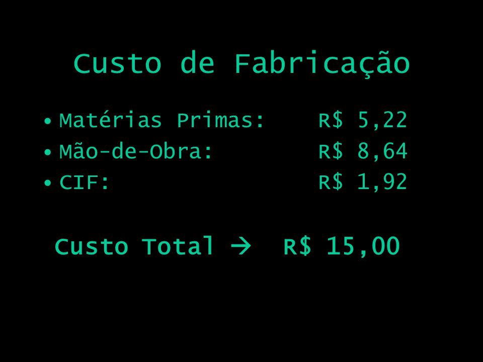 Custo de Fabricação Matérias Primas: R$ 5,22 Mão-de-Obra: R$ 8,64 CIF: R$ 1,92 Custo Total R$ 15,00