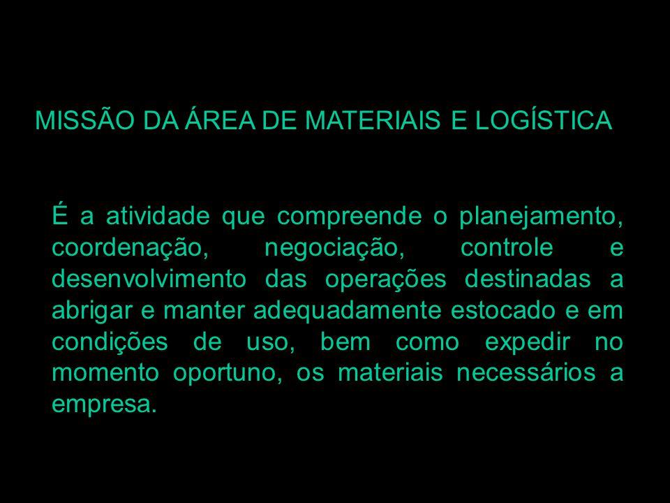 É a atividade que compreende o planejamento, coordenação, negociação, controle e desenvolvimento das operações destinadas a abrigar e manter adequadam