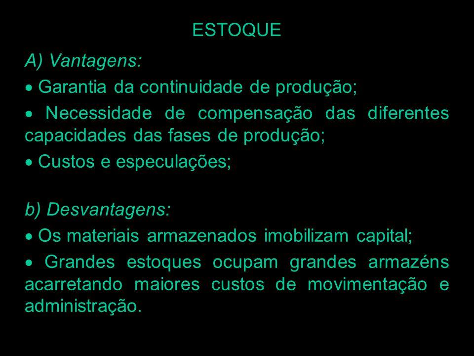 A) Vantagens: Garantia da continuidade de produção; Necessidade de compensação das diferentes capacidades das fases de produção; Custos e especulações