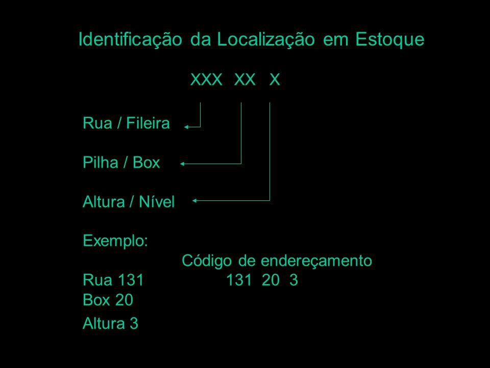 XXX XX X Rua / Fileira Pilha / Box Altura / Nível Exemplo: Código de endereçamento Rua 131 131 20 3 Box 20 Altura 3 Identificação da Localização em Es
