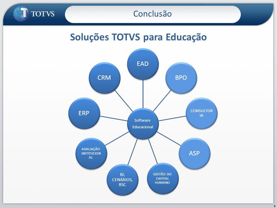 Soluções TOTVS para Educação Conclusão 9 Software Educacional EADBPO CONSULTOR IA ASP GESTÃO DO CAPITAL HUMANO BI, CENÁRIOS, BSC AVALIAÇÃO I NSTITUCIO
