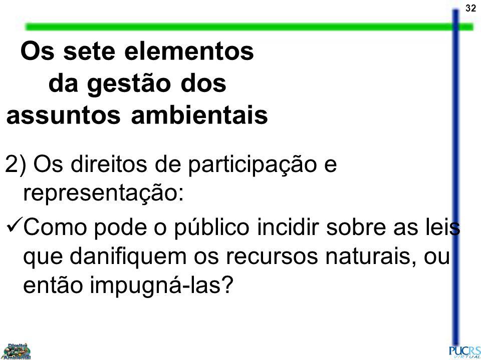 32 2) Os direitos de participação e representação: Como pode o público incidir sobre as leis que danifiquem os recursos naturais, ou então impugná-las