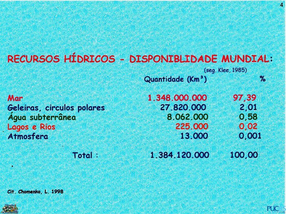 85 (...) possibilitando desta forma que muitos países venham a proceder o registro de patentes, com direitos de propriedade industrial sobre compostos/ produtos, que têm sido utilizados desde muitos séculos por populações tradicionais no Brasil, sem que estas tenham quaisquer benefícios.