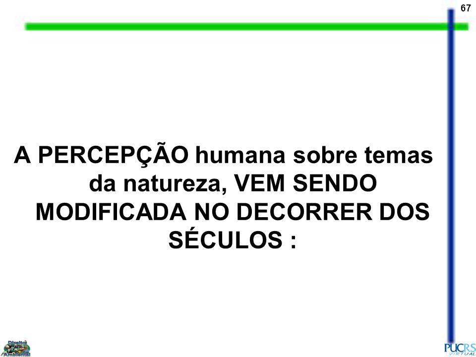 67 A PERCEPÇÃO humana sobre temas da natureza, VEM SENDO MODIFICADA NO DECORRER DOS SÉCULOS :