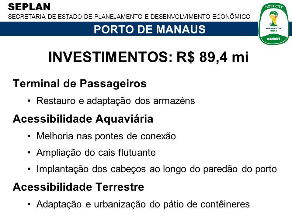 SEPLAN SECRETARIA DE ESTADO DE PLANEJAMENTO E DESENVOLVIMENTO ECONÔMICO PORTO DE MANAUS INVESTIMENTOS: R$ 89,4 mi Terminal de Passageiros Restauro e a