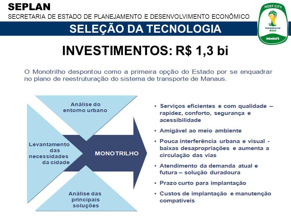 SEPLAN SECRETARIA DE ESTADO DE PLANEJAMENTO E DESENVOLVIMENTO ECONÔMICO SELEÇÃO DA TECNOLOGIA INVESTIMENTOS: R$ 1,3 bi