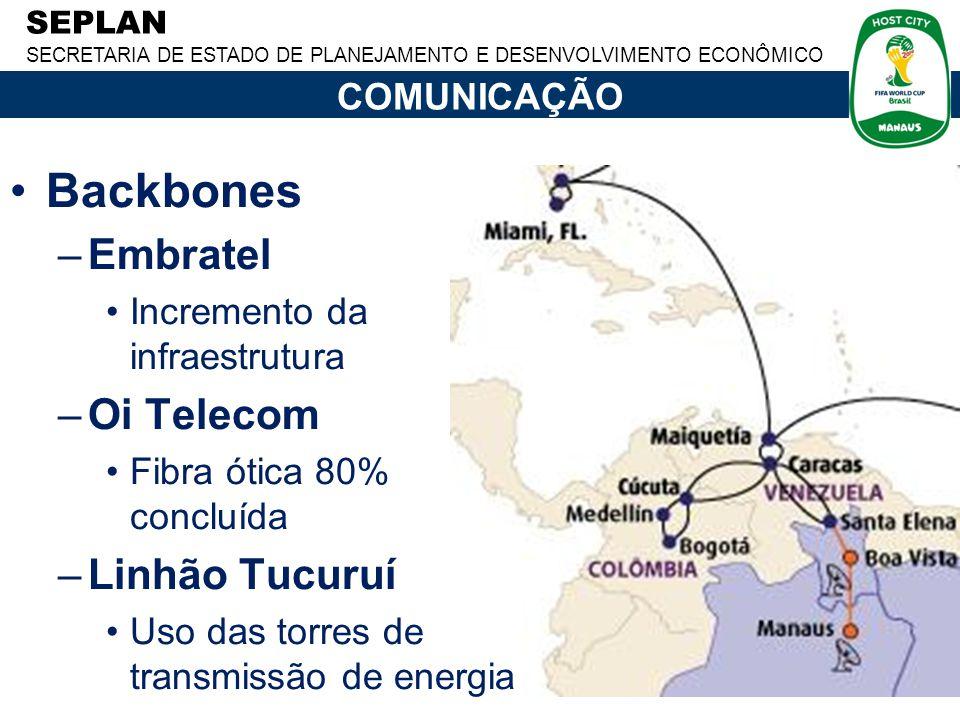 SEPLAN SECRETARIA DE ESTADO DE PLANEJAMENTO E DESENVOLVIMENTO ECONÔMICO COMUNICAÇÃO Backbones –Embratel Incremento da infraestrutura –Oi Telecom Fibra