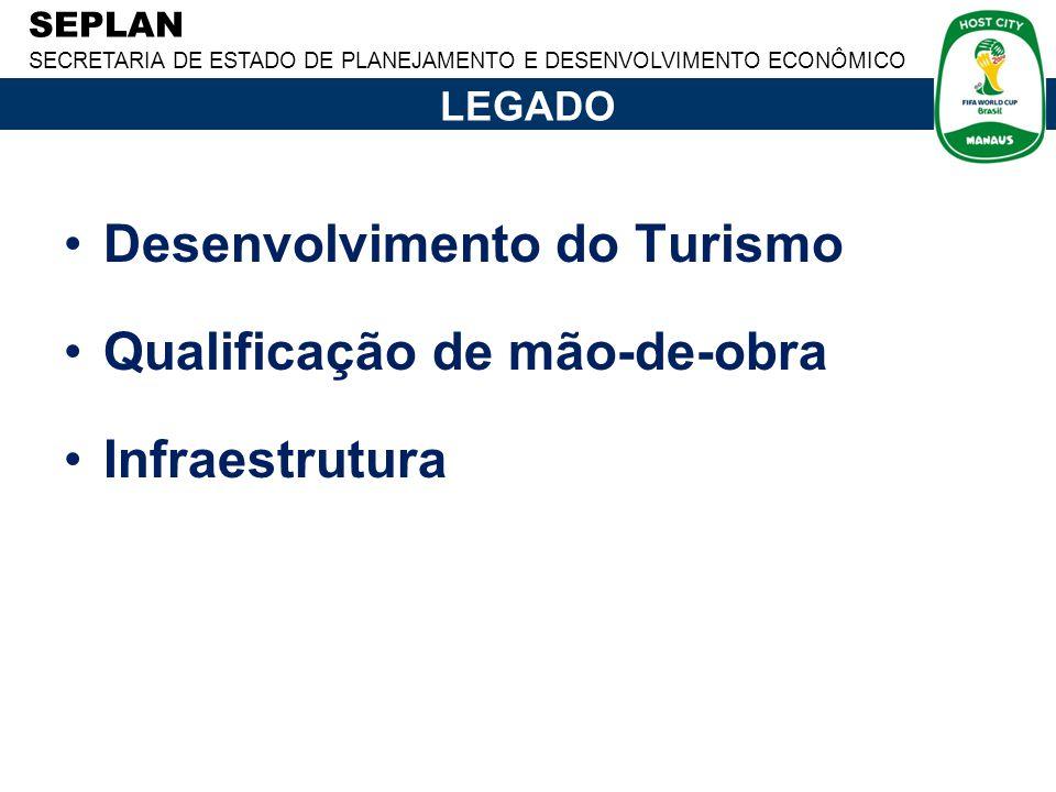 SEPLAN SECRETARIA DE ESTADO DE PLANEJAMENTO E DESENVOLVIMENTO ECONÔMICO LEGADO Desenvolvimento do Turismo Qualificação de mão-de-obra Infraestrutura