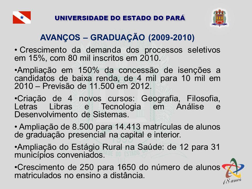 AVANÇOS – GRADUAÇÃO (2009-2010) Crescimento da demanda dos processos seletivos em 15%, com 80 mil inscritos em 2010. Ampliação em 150% da concessão de