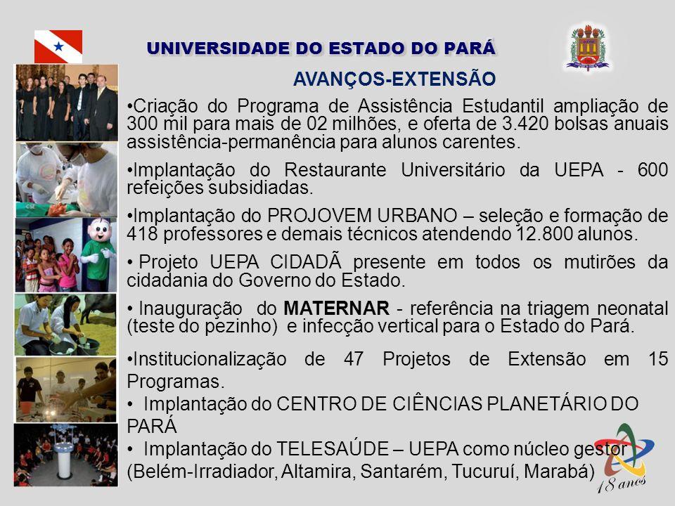 Criação do Programa de Assistência Estudantil ampliação de 300 mil para mais de 02 milhões, e oferta de 3.420 bolsas anuais assistência-permanência pa