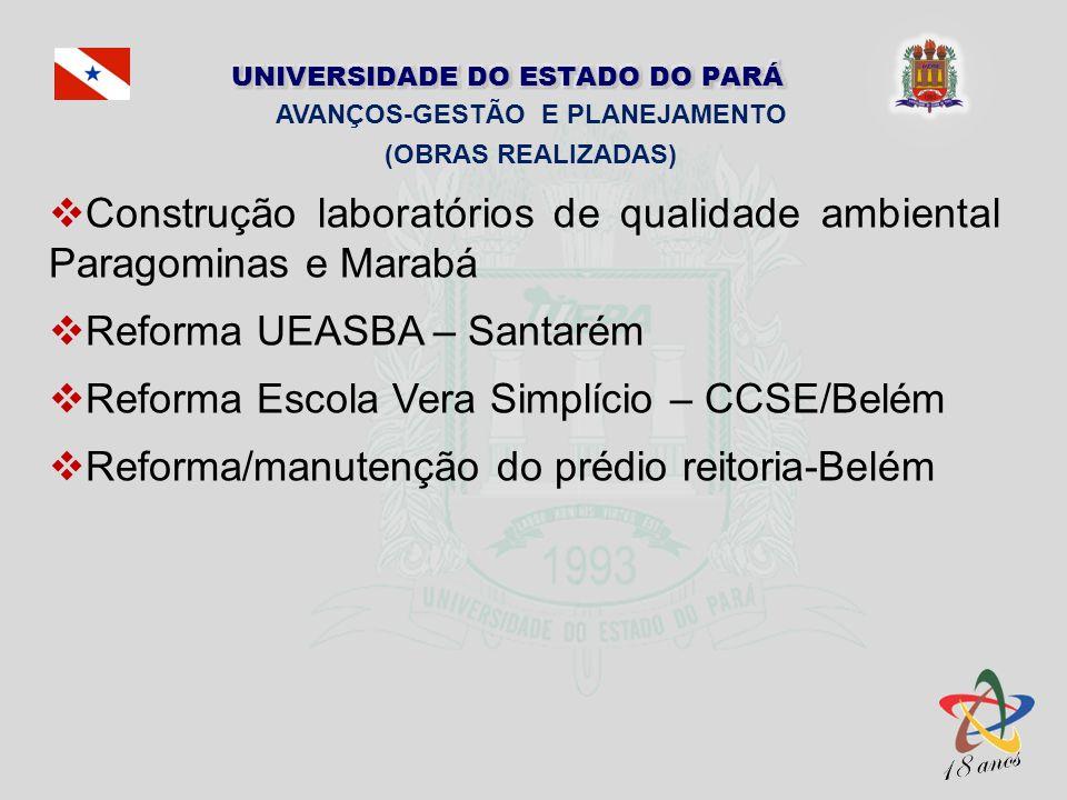 Construção laboratórios de qualidade ambiental Paragominas e Marabá Reforma UEASBA – Santarém Reforma Escola Vera Simplício – CCSE/Belém Reforma/manut