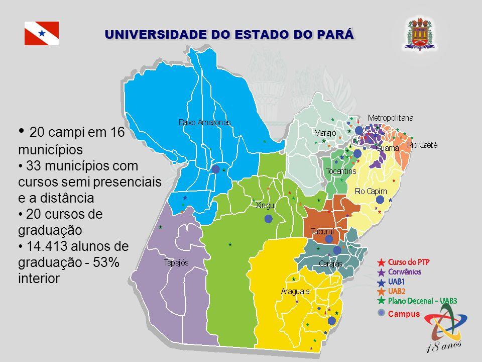 20 campi em 16 municípios 33 municípios com cursos semi presenciais e a distância 20 cursos de graduação 14.413 alunos de graduação - 53% interior Cam