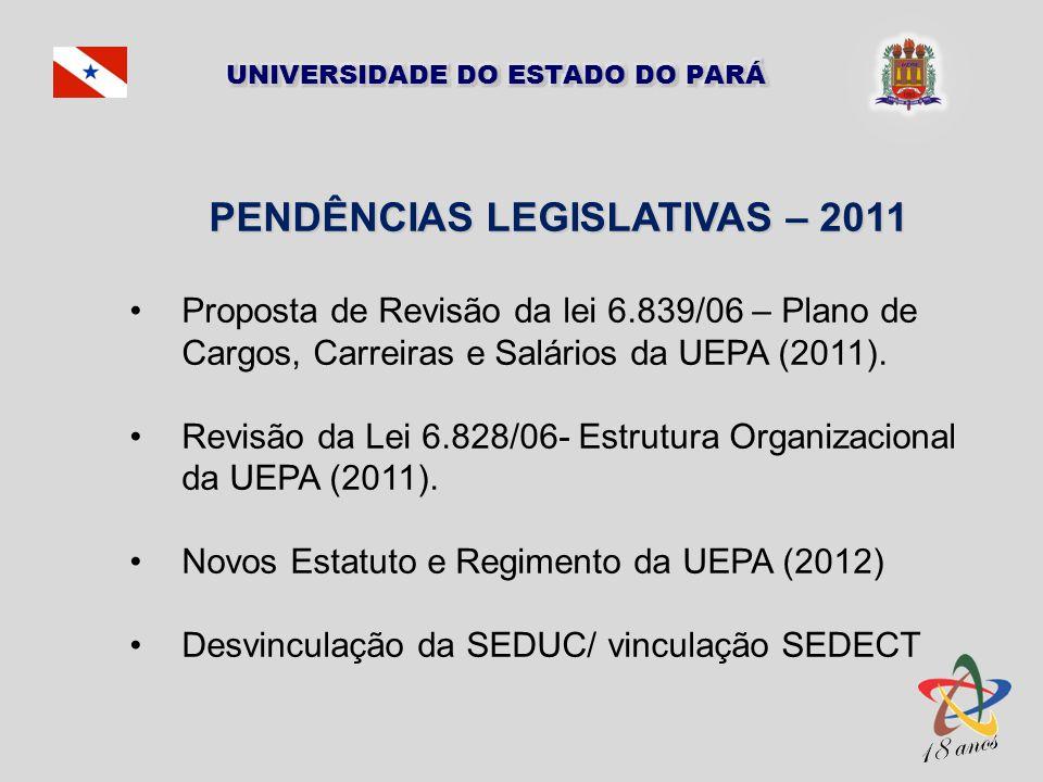PENDÊNCIAS LEGISLATIVAS – 2011 Proposta de Revisão da lei 6.839/06 – Plano de Cargos, Carreiras e Salários da UEPA (2011). Revisão da Lei 6.828/06- Es