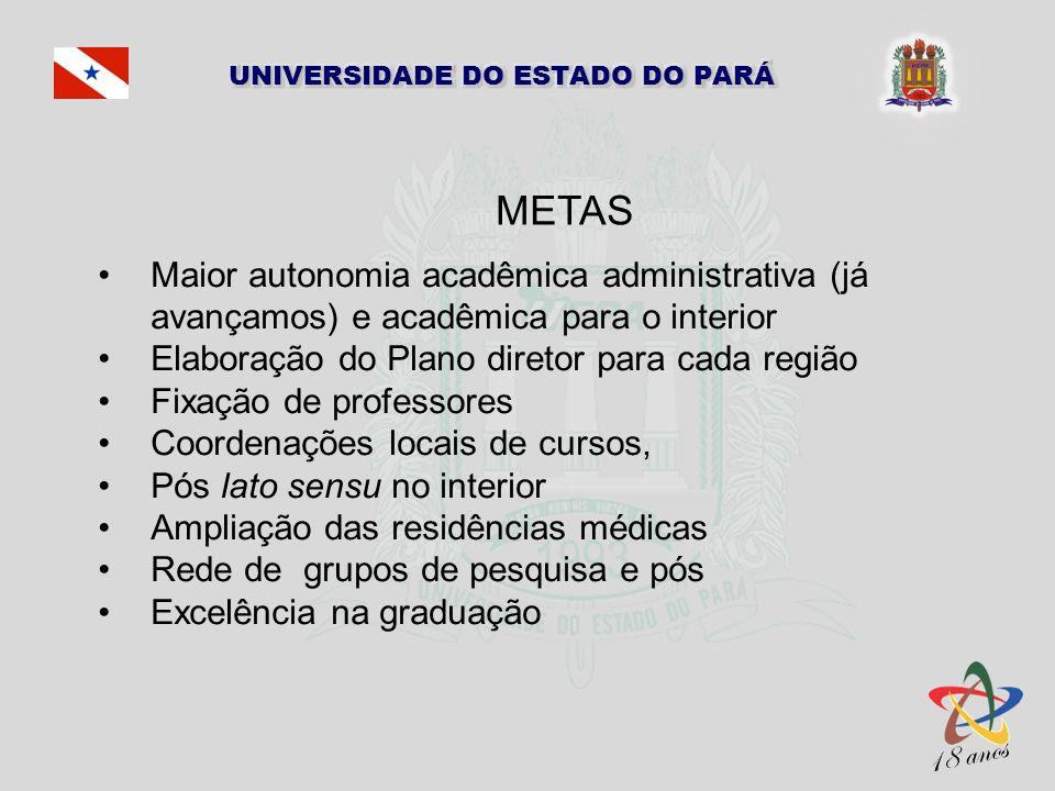 Maior autonomia acadêmica administrativa (já avançamos) e acadêmica para o interior Elaboração do Plano diretor para cada região Fixação de professore