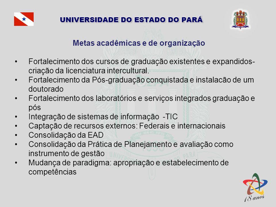 Metas acadêmicas e de organização Fortalecimento dos cursos de graduação existentes e expandidos- criação da licenciatura intercultural. Fortaleciment