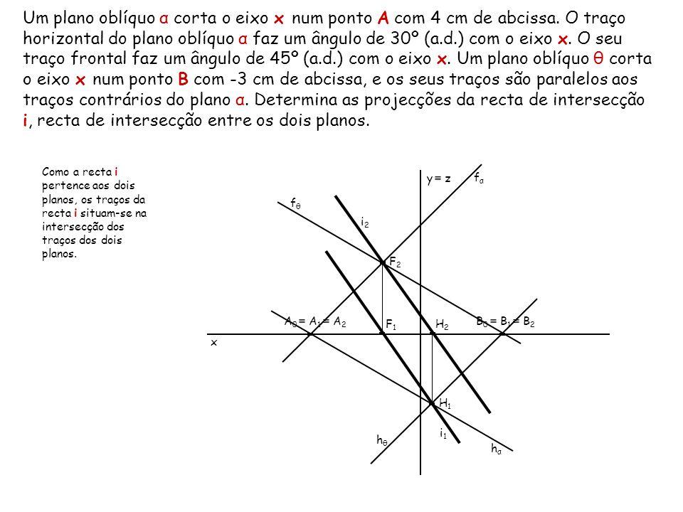 Um plano oblíquo α corta o eixo x num ponto A com 4 cm de abcissa. O traço horizontal do plano oblíquo α faz um ângulo de 30º (a.d.) com o eixo x. O s