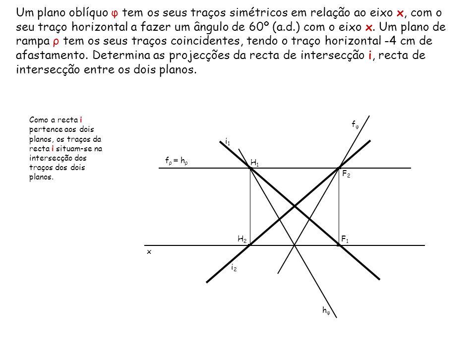 Um plano oblíquo φ tem os seus traços simétricos em relação ao eixo x, com o seu traço horizontal a fazer um ângulo de 60º (a.d.) com o eixo x. Um pla