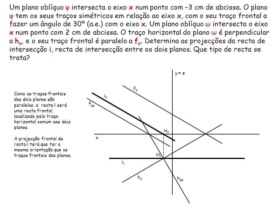 Um plano oblíquo ψ intersecta o eixo x num ponto com –3 cm de abcissa. O plano ψ tem os seus traços simétricos em relação ao eixo x, com o seu traço f