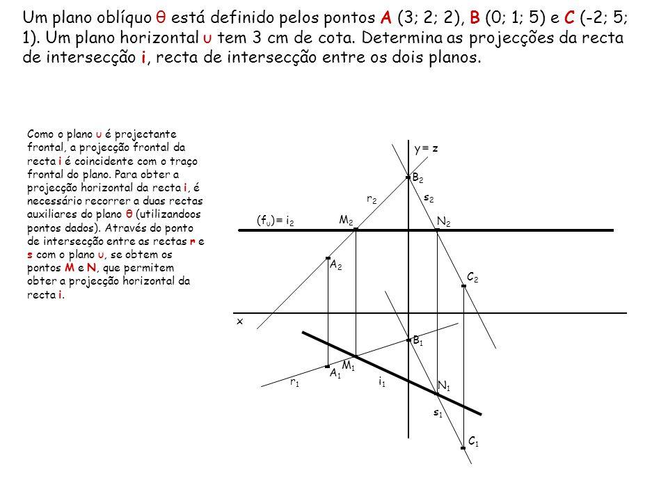 Um plano oblíquo θ está definido pelos pontos A (3; 2; 2), B (0; 1; 5) e C (-2; 5; 1). Um plano horizontal υ tem 3 cm de cota. Determina as projecções