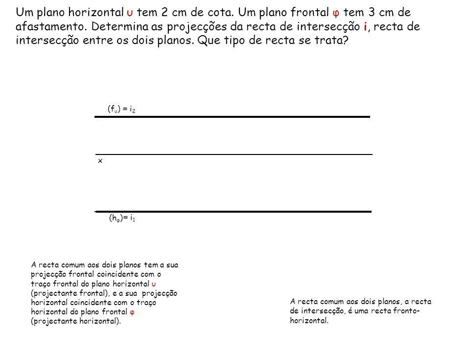 Um plano horizontal υ tem 2 cm de cota. Um plano frontal φ tem 3 cm de afastamento. Determina as projecções da recta de intersecção i, recta de inters
