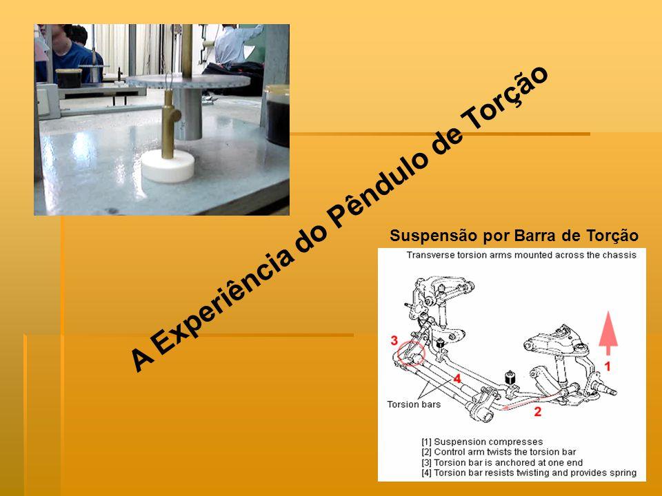A Experiência do Pêndulo de Torção Suspensão por Barra de Torção