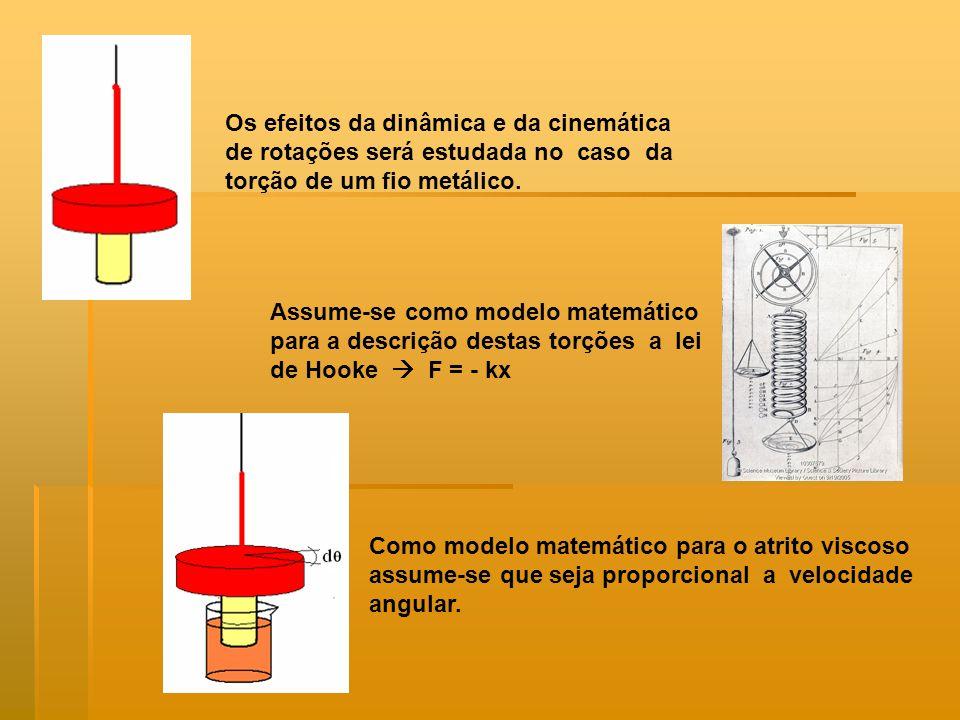 Os efeitos da dinâmica e da cinemática de rotações será estudada no caso da torção de um fio metálico.