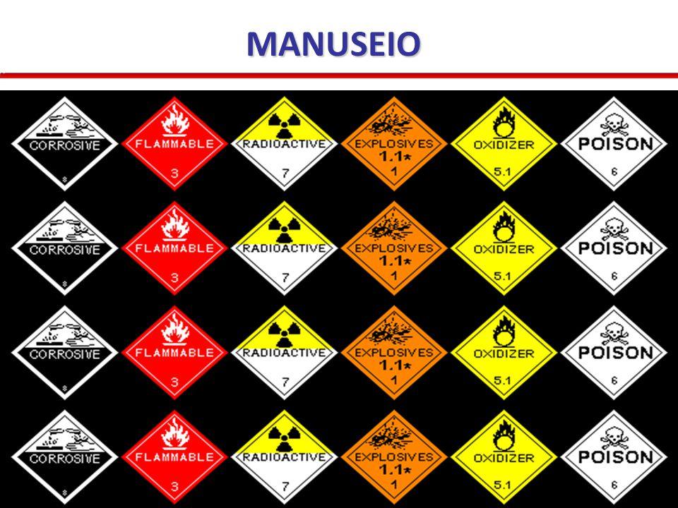 Com base na Resolução 420/04 da ANTT, apresente os padrões de sinalização de Produtos perigosos, as principais siglas e seu significado.