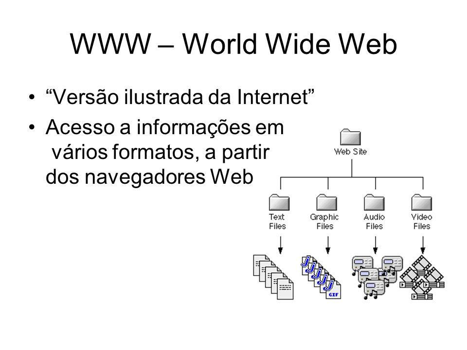 WWW – World Wide Web Versão ilustrada da Internet Acesso a informações em vários formatos, a partir dos navegadores Web