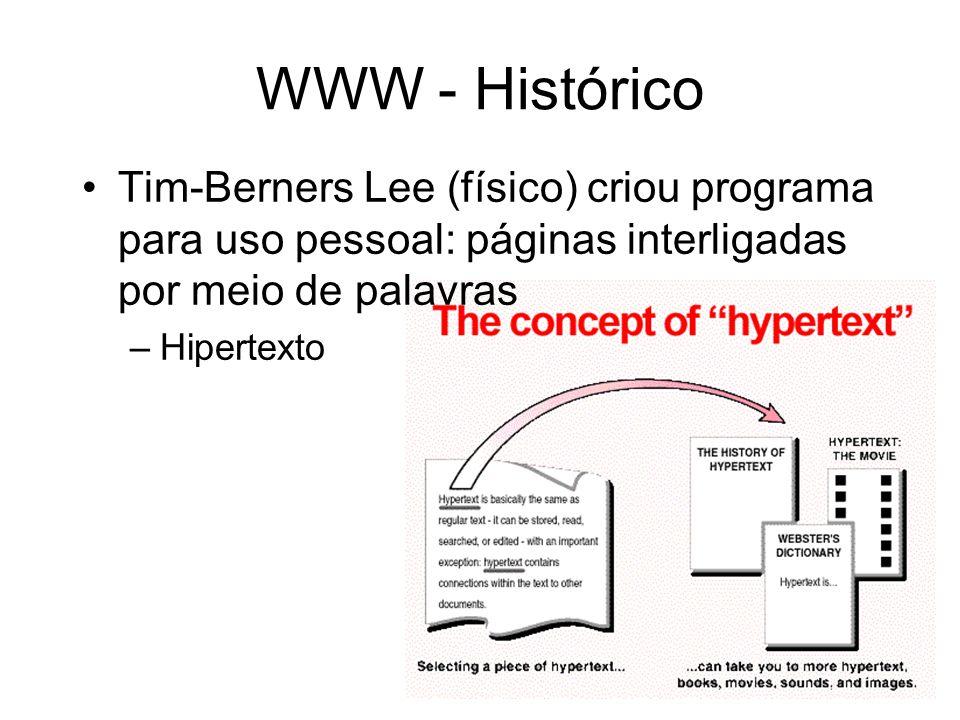 WWW - Histórico Tim-Berners Lee (físico) criou programa para uso pessoal: páginas interligadas por meio de palavras –Hipertexto