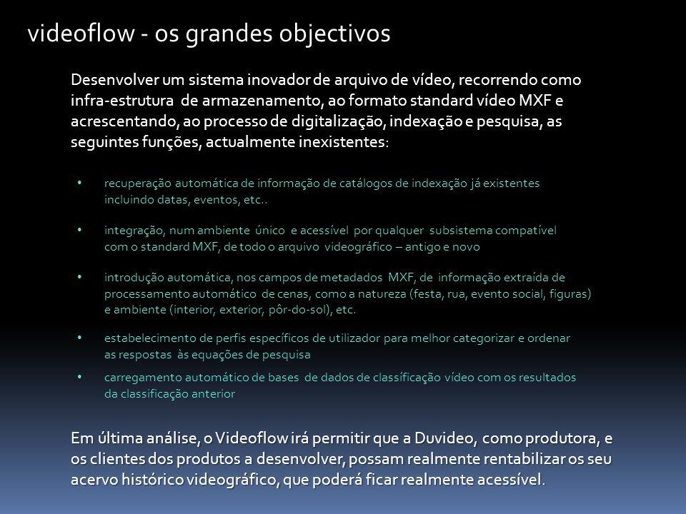 videoflow - os grandes objectivos Desenvolver um sistema inovador de arquivo de vídeo, recorrendo como infra-estrutura de armazenamento, ao formato st