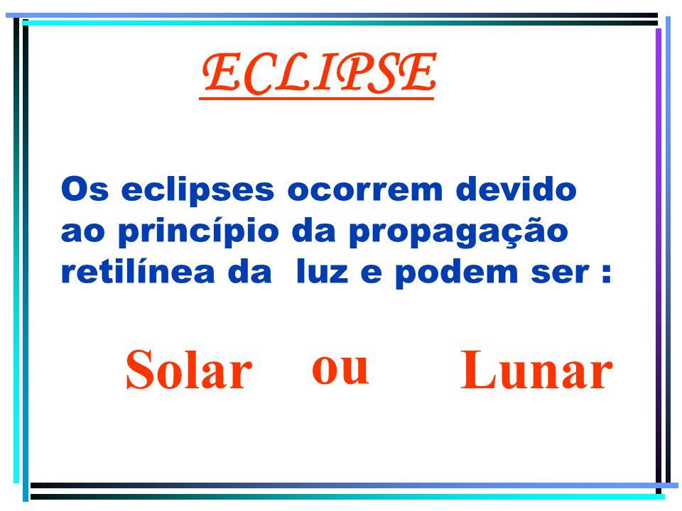 Fases da Lua