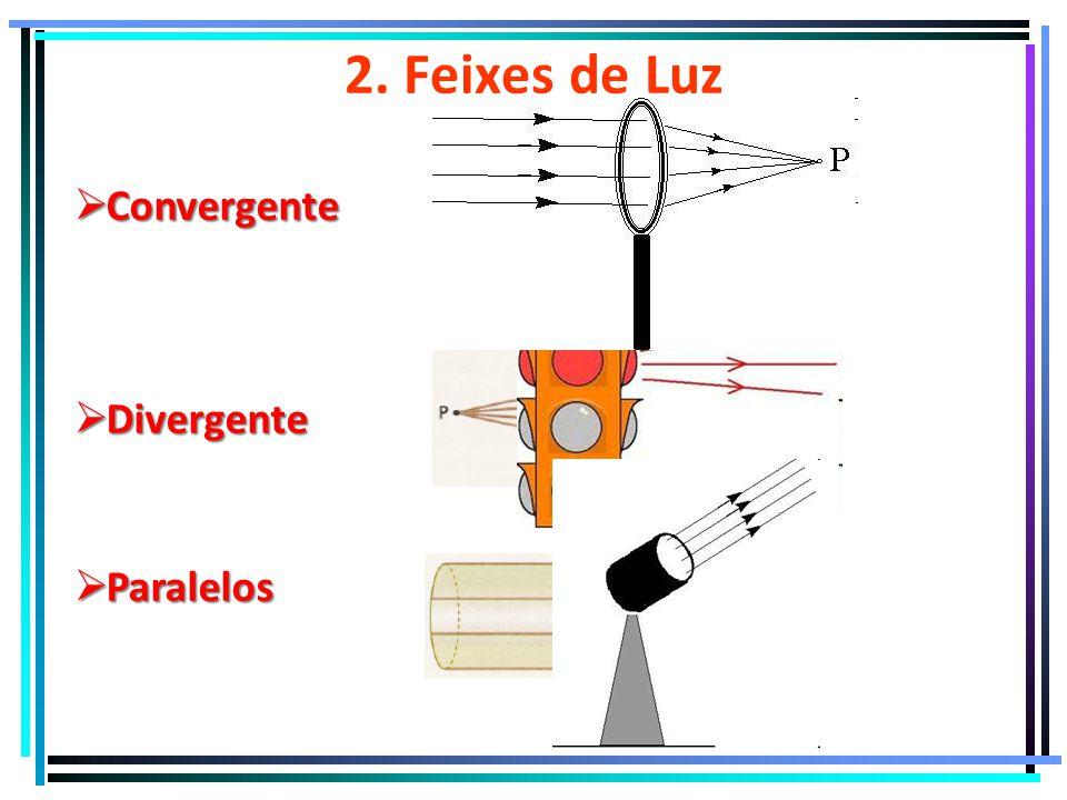 2. Feixes de Luz Convergente Convergente Divergente Divergente Paralelos Paralelos