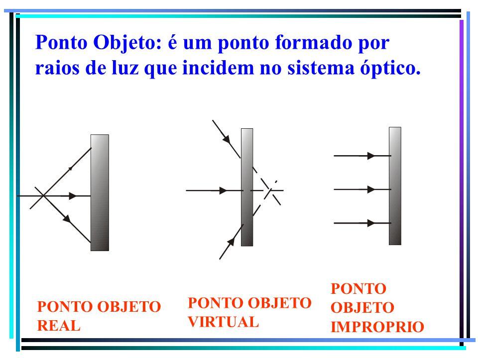 7. Reflexão da luz 7.1 Reflexão Difusa (Difusão) RI NRR
