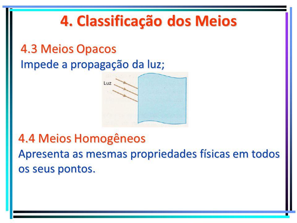 4. Classificação dos Meios 4.1 Meios Transparentes Permite uma visão nítida dos objetos; 4.1 Meios Translúcidos Permite uma visão parcial dos objetos;