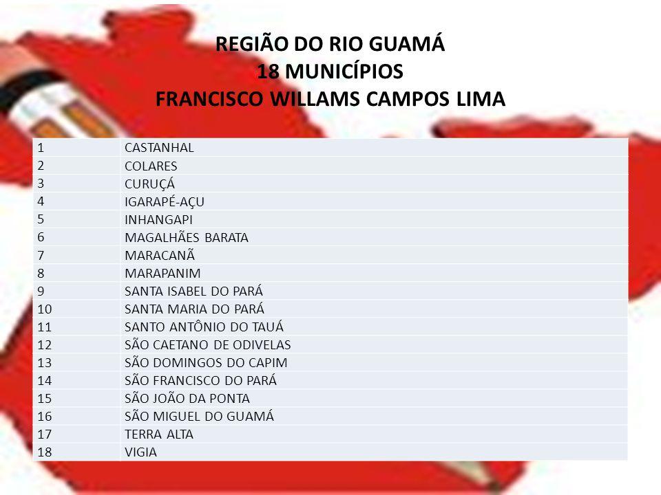 REGIÃO DO RIO GUAMÁ 18 MUNICÍPIOS FRANCISCO WILLAMS CAMPOS LIMA 1 CASTANHAL 2 COLARES 3 CURUÇÁ 4 IGARAPÉ-AÇU 5 INHANGAPI 6 MAGALHÃES BARATA 7 MARACANÃ