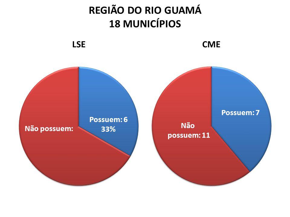 REGIÃO DO RIO GUAMÁ 18 MUNICÍPIOS LSECME