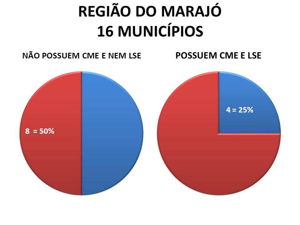 REGIÃO DO MARAJÓ 16 MUNICÍPIOS NÃO POSSUEM CME E NEM LSE POSSUEM CME E LSE