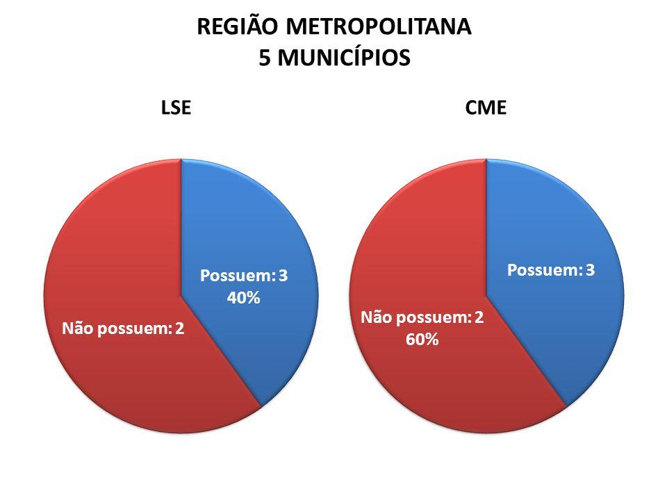 REGIÃO METROPOLITANA 5 MUNICÍPIOS LSECME