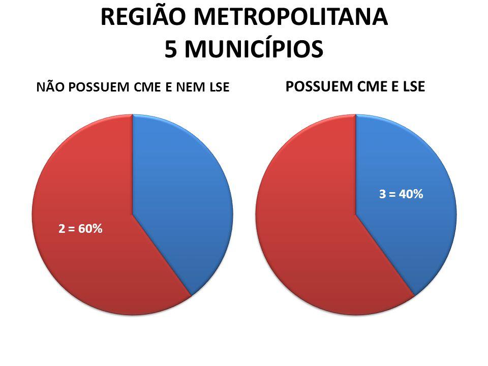 REGIÃO METROPOLITANA 5 MUNICÍPIOS NÃO POSSUEM CME E NEM LSE POSSUEM CME E LSE