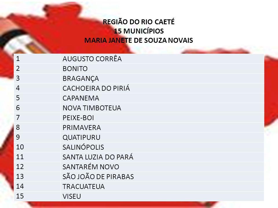 REGIÃO DO RIO CAETÉ 15 MUNICÍPIOS MARIA JANETE DE SOUZA NOVAIS 1 AUGUSTO CORRÊA 2 BONITO 3 BRAGANÇA 4 CACHOEIRA DO PIRIÁ 5 CAPANEMA 6 NOVA TIMBOTEUA 7