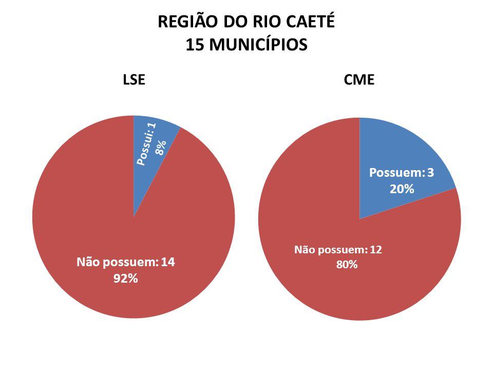 REGIÃO DO RIO CAETÉ 15 MUNICÍPIOS LSECME