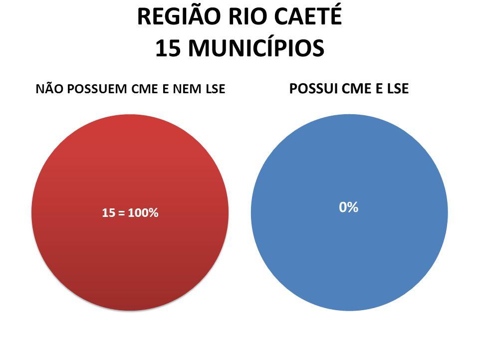 REGIÃO RIO CAETÉ 15 MUNICÍPIOS NÃO POSSUEM CME E NEM LSE POSSUI CME E LSE