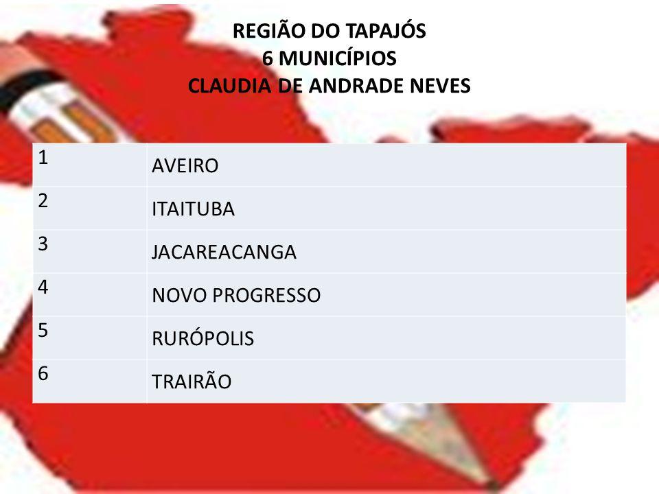 REGIÃO DO TAPAJÓS 6 MUNICÍPIOS CLAUDIA DE ANDRADE NEVES 1 AVEIRO 2 ITAITUBA 3 JACAREACANGA 4 NOVO PROGRESSO 5 RURÓPOLIS 6 TRAIRÃO